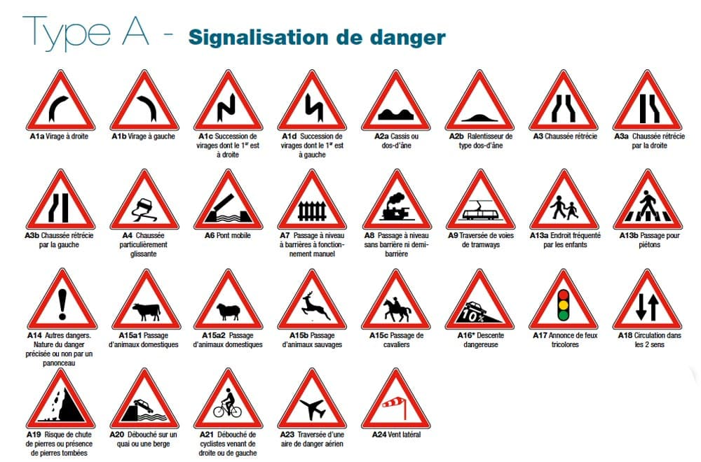 Triangle road sign France